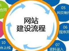 为什么要选择北京网页制作设计?