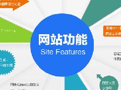 想要做好一个网站需要哪些条件!