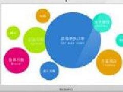 北京网站建设时网页字体大小解决方案
