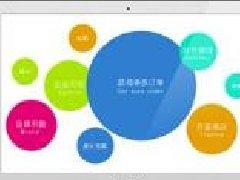 北京网站制作,网页设计如何解决用户体验!